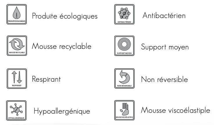 description-matelas-mémoire-de-formes.jpg
